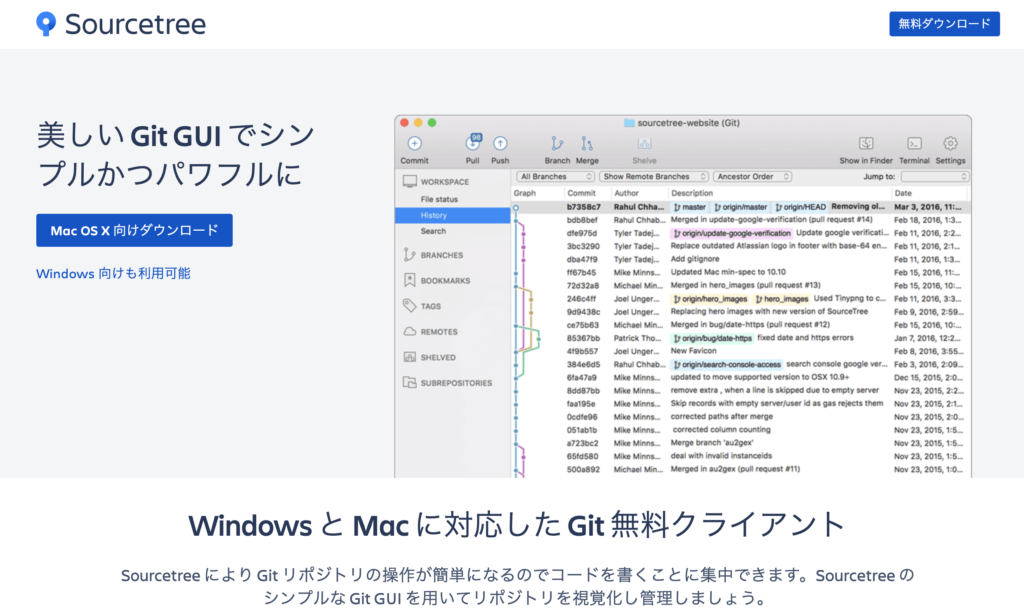 Sourcetree画面