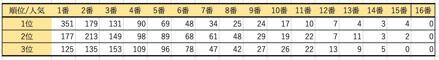 スクリーンショット-2020-01-15-23.08.53