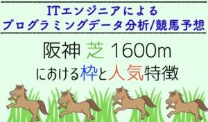 阪神芝1600mのデータ分析をプログラミング(スクレイピング)でやってみたお話