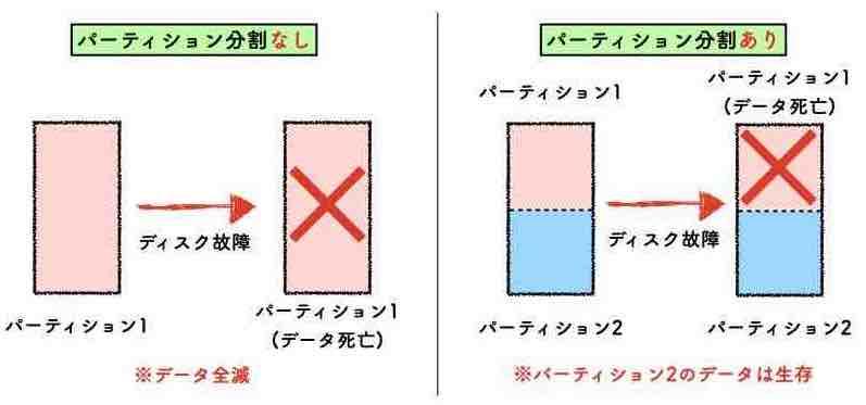 図作成.006-1
