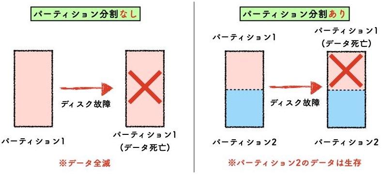 図作成.006-2