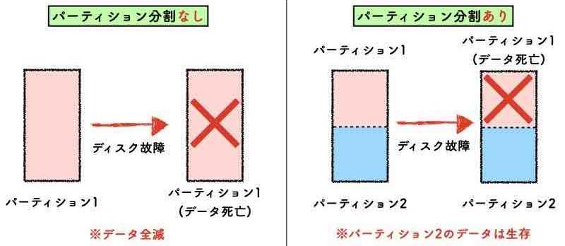 図作成.006